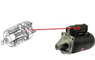 Cara Kerja, Komponen, Rangkaian Sistem Motor Starter 