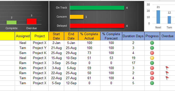excel shipping tracking template - excel task tracker dashboard template free download