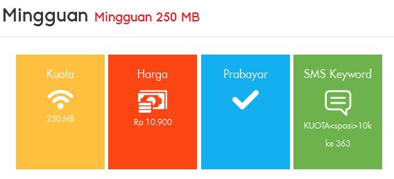 Daftar dan update terbaru paket Internet indosat ooredoo