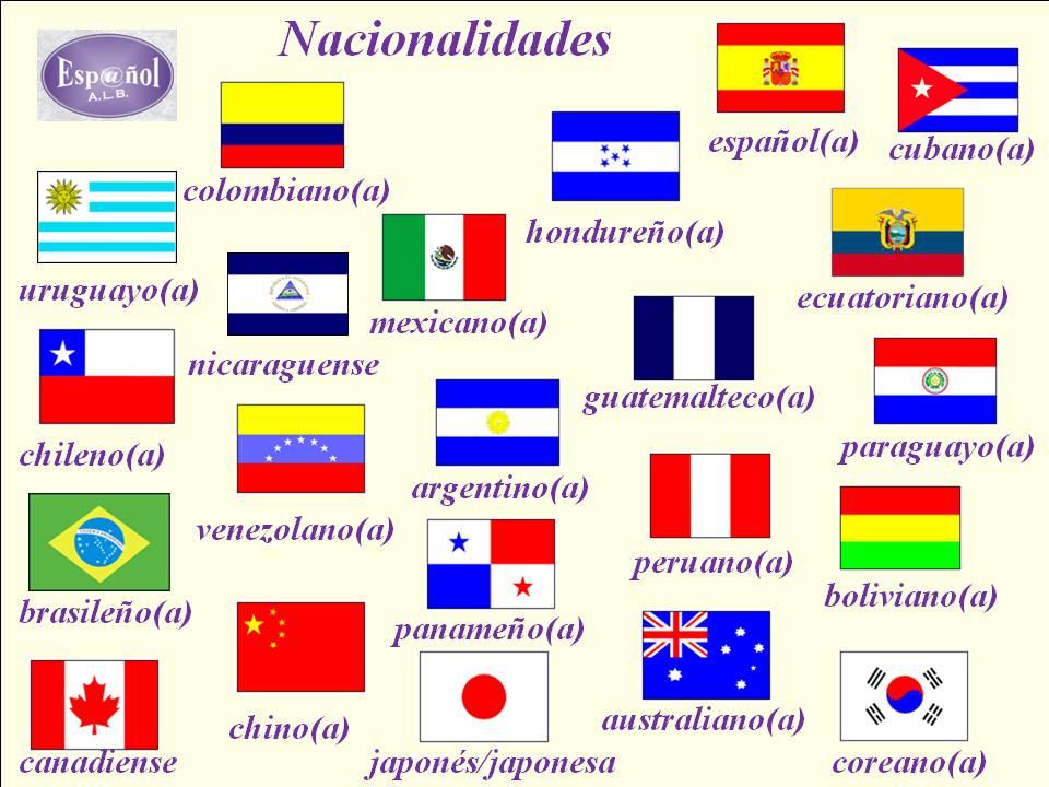Mundo Intercultural Países Y Nacionalidades En Español: Esp@ñol ALB: Tu Clase De Español Por VIDEOCONFERENCIA