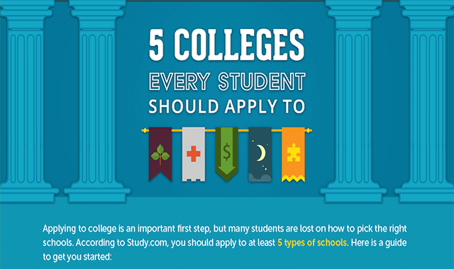 The 5 Types of Colleges Every Student Should Apply To #infographic