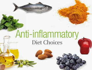 anti-inflammatory disease such as lupus