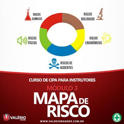 Curso Online de CIPA para Instrutores - Módulo 3 - Mapa de Riscos