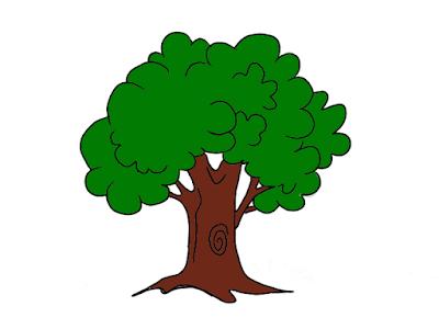 Gambar Ilustrasi : Pohon