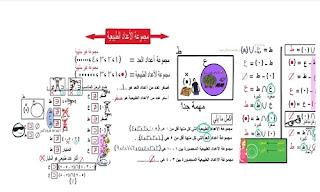 درس مجموعة الاعداد الطبيعية رياضيات الصف الخامس الابتدائي الترم الثاني, شرح رياضيات الصف الخامس الابتدائي الترم الثاني