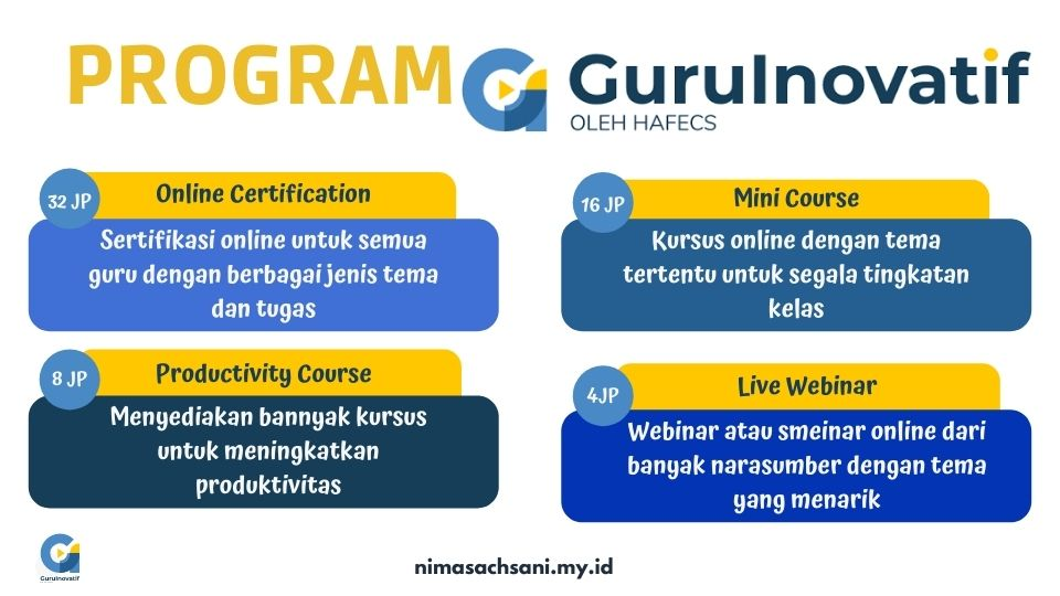 fasilitas guruinovatif.id