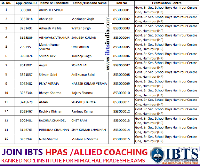 HPSSSB Scientific Assistant (DNA) Post Code- 853 Roll Number List 2021 (Download PDF)