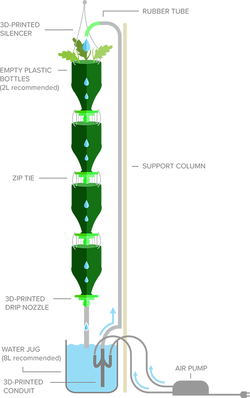 Miracle Grow Hydroponic The Way To Make A Hydroponic Device