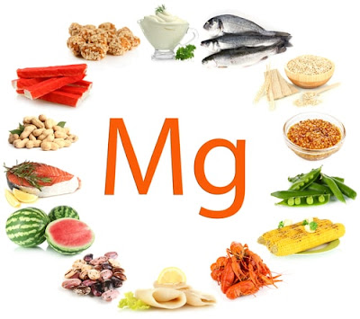 Natural mineral sources of magnesium are organic rocks, and especially water, which springs from them.