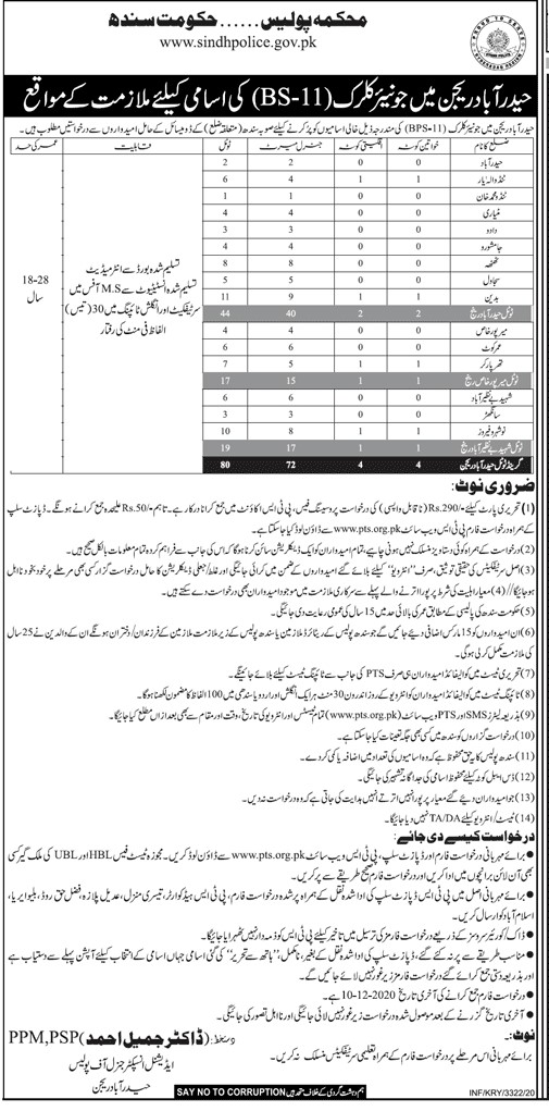 New Sindh Police Department Jobs in Pakistan For Junior Clerk Post - Download Job Application Form - www.pts.org.pk Jobs 2021