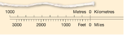 Scale convert