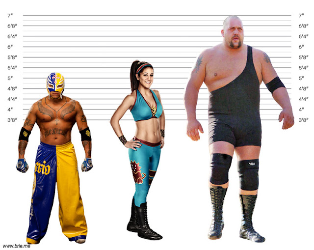 Bayley with Rey Mysterio and Big Show