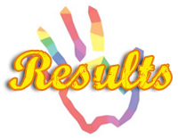 Lucknow University Result 2020