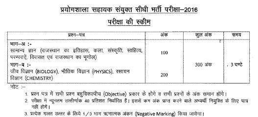 Rajasthan Lab Assistant Syllabus|राजस्थान लैब असिस्टेंट भर्ती 2021