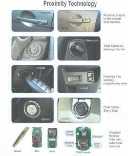 Key transponders  أنظمة المفاتيح الذكية للسيارات