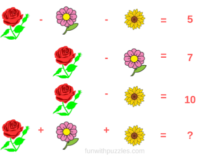 Floral equation brain teaser