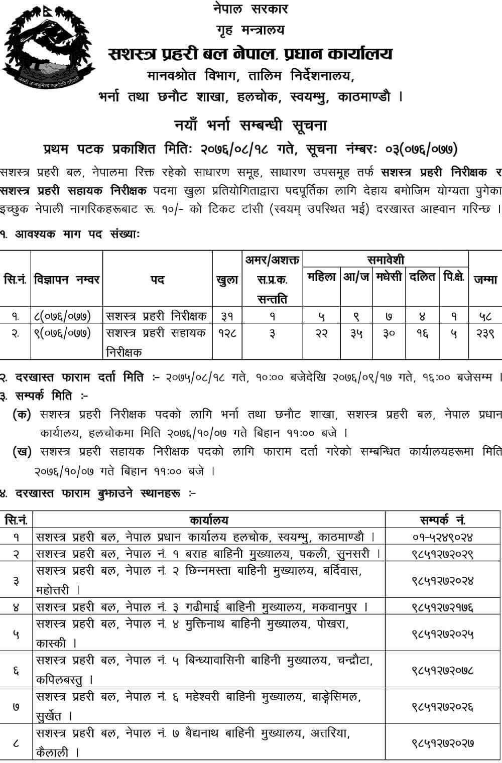 Armed Police Force Nepal Vacancies