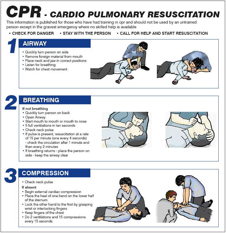 Cardiopulmonary Resuscitation: New Concept