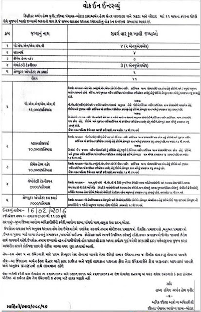 District Urban Health Unit Recruitment 2016