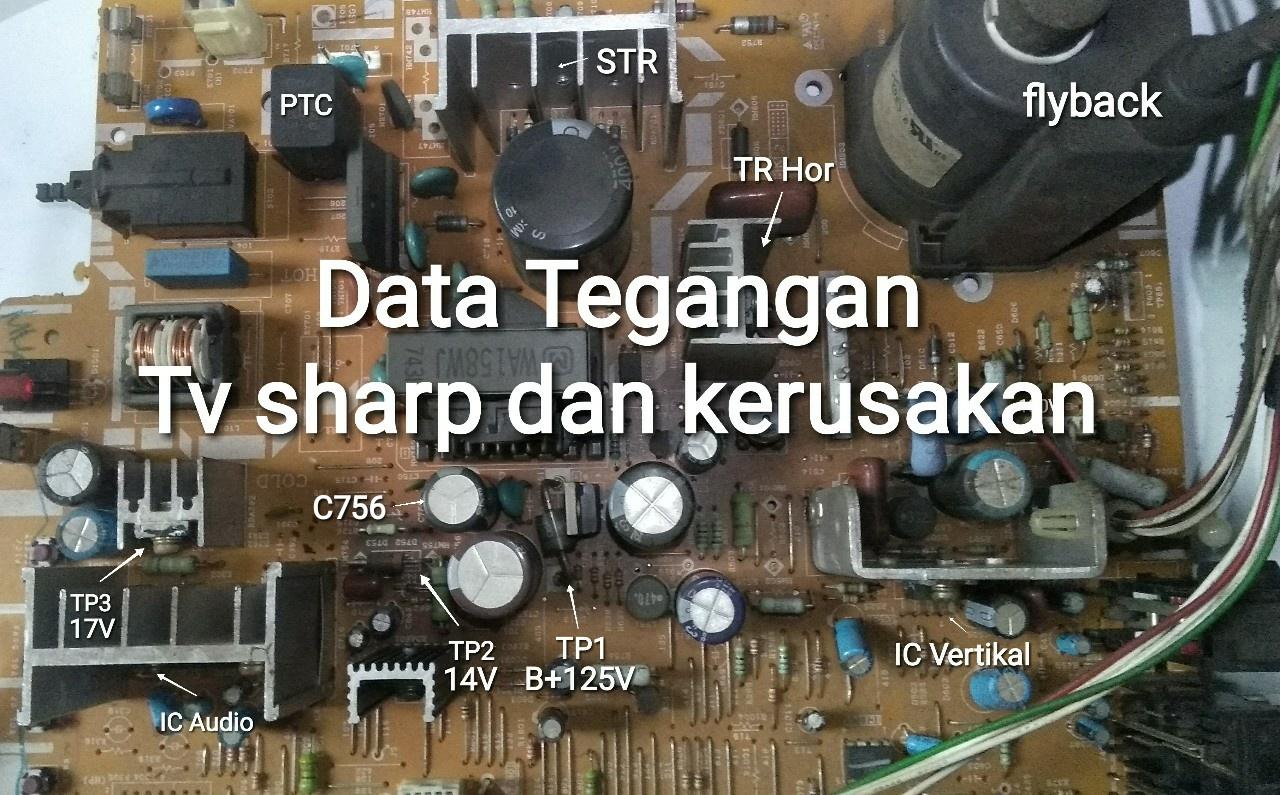 Data Standar Tegangan TV Sharp Dan Kerusakan