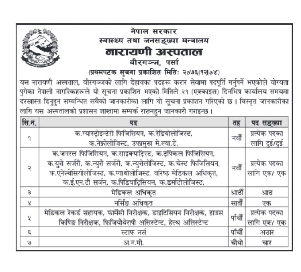 Multiple government medical jobs at Narayani Hospital