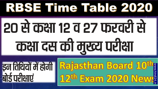 Rajasthan State 10th Class Time Table 2021