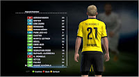 PES 2013 Update Option File SUN-Patch 5.0 #24/07/2016 by Maicon Andre