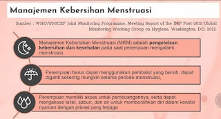 Manajemen kebersihan menstruasi