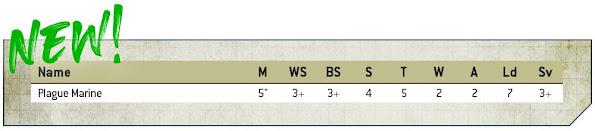 perfil marine de plaga 9a edición