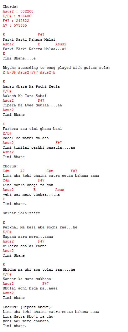 Guitar : guitar chords nepali Guitar Chords and Guitar Chords Nepali ...