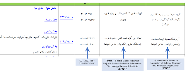 The Institute of Applied Physics or IAP's phone and fax numbers on the Islamic Azad University or IAU contract are also used by Iran's nuclear research organization SPND
