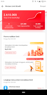 Limit kredit online