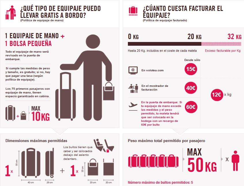 Aeropuerto de vigo blog marzo 2015 - Vueling medidas maleta cabina ...