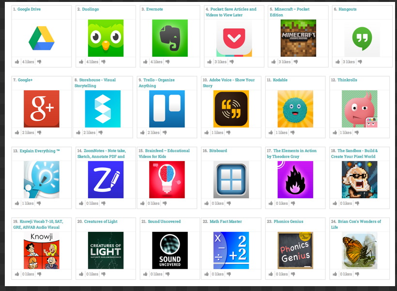 The Best 30 Educational iPad Apps in 2014 | Educational ...