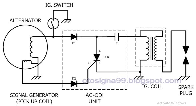 Sistem Pengapian Cdi Ac Dan Cdi Dc Motor Cara Kerjanya Otosigna99