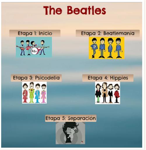 https://musicaenlosarenales.wixsite.com/beatles