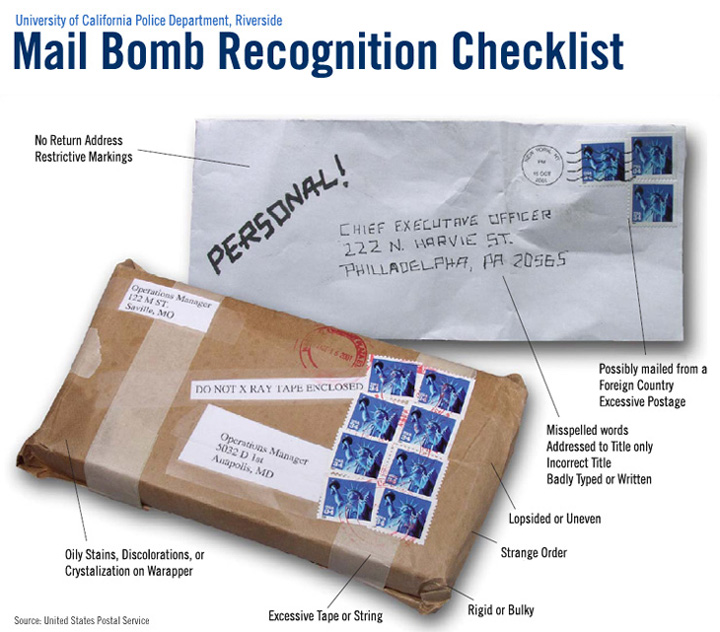 Letter And Parcel Bombs Generally Are Victim Activated Meaning That A Or Intended Target Must Activate The Device By Opening It