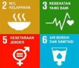 Goals (Tujuan) SDGs Kesehatan