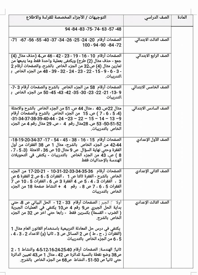 الأجزاء التي تم تخصيصها للقراءة والاطلاع لطلاب مرحلة التعليم الأساسي