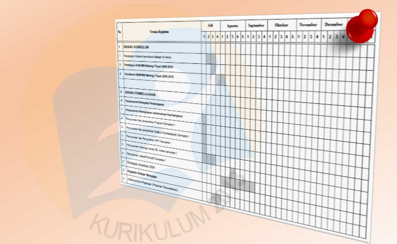 Contoh Program Kerja Waka Kurikulum Format Word / Doc