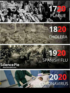 How pandemics have threatened humanity every 100 years (From 1620 to 2020), Why history repeated again and again?