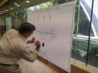 Visualthinking GraphicRecording Fernando Viejo-Fluiters Ximénez