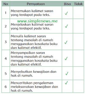 pernyataan yang paling menggambarkan dirimu www.simplenews.me