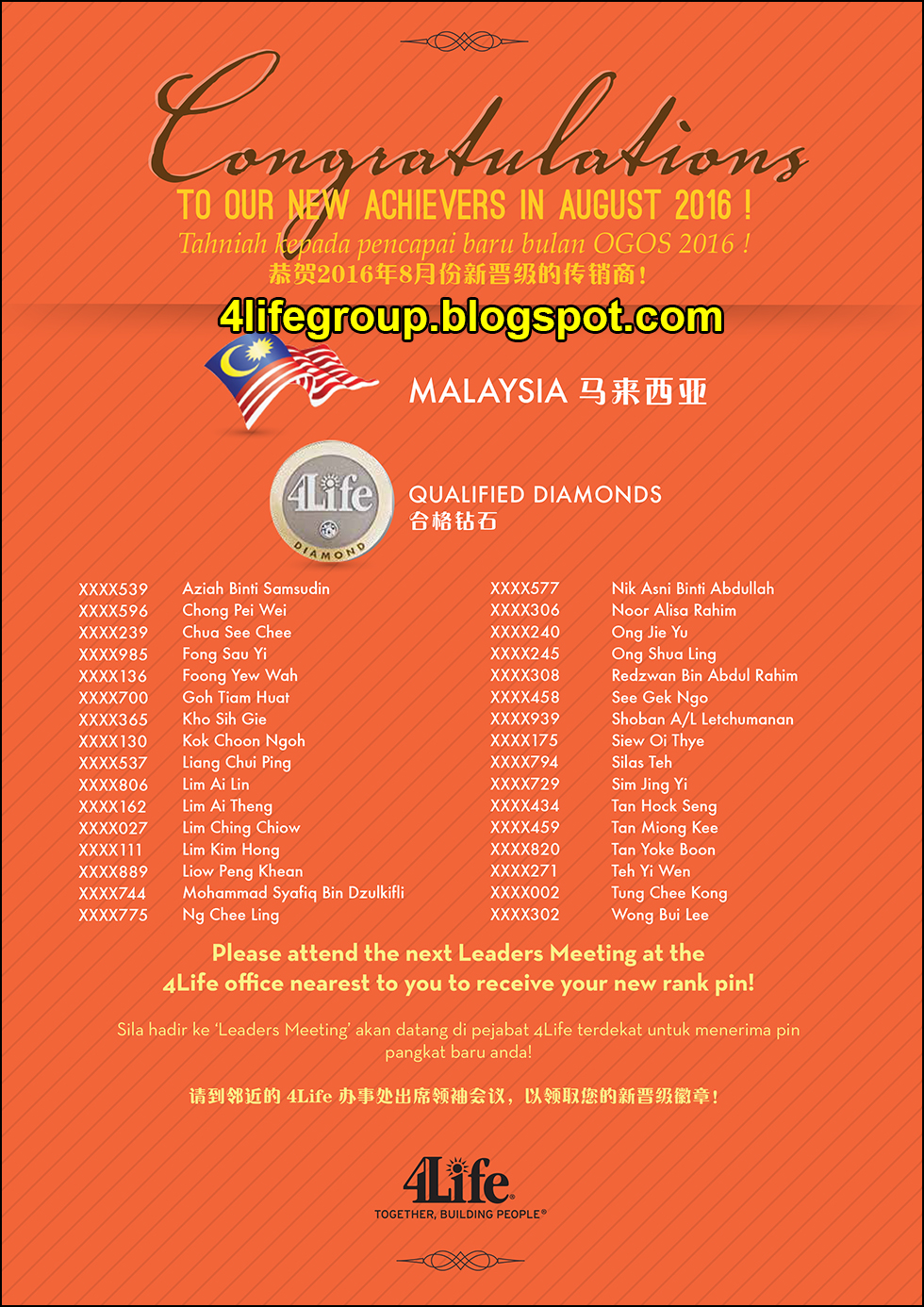 foto Pencapai Pangkat Baru Ogos 2016 4Life Malaysia (2)