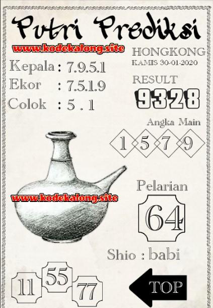 Prediksi Datu Ringgit : prediksi, ringgit, Datuk, Ringgit, Kamis, Archives, Prediksi, Togel, Malam
