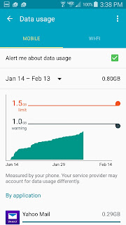 Android Mobile Data Usage Tool