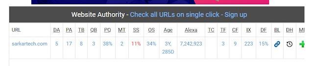 Spam Score Checker