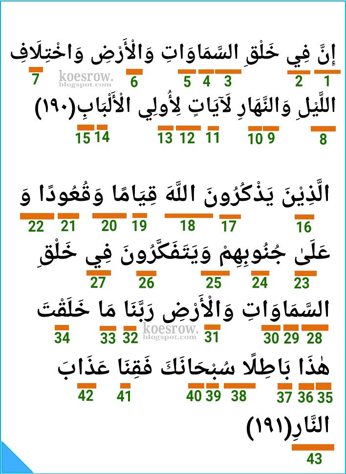 Hukum Tajwid Surat Al Imran Ayat 159 : hukum, tajwid, surat, imran, Hukum, Tajwid, Surat, Al-Imran, 190-191, Serta, Keterangannya, Koesrow