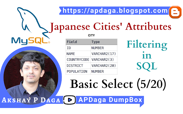 HackerRank: [Basic Select - 5/20] Japanese Cities' Attributes | Filtering in SQL