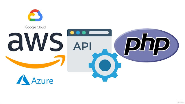 AWS SDK for PHP